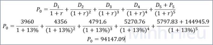 Định giá cổ phiếu theo phương pháp p/e