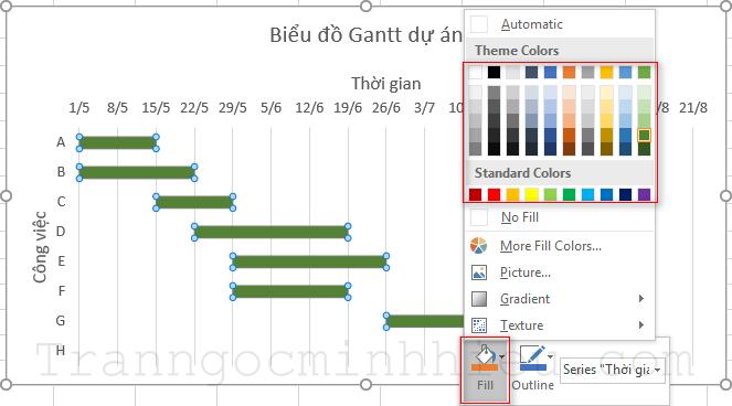 Đổi màu khác cho biểu đồ Gantt trong excel