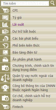 Tài liệu của Ngân hàng nhà nước Việt Nam